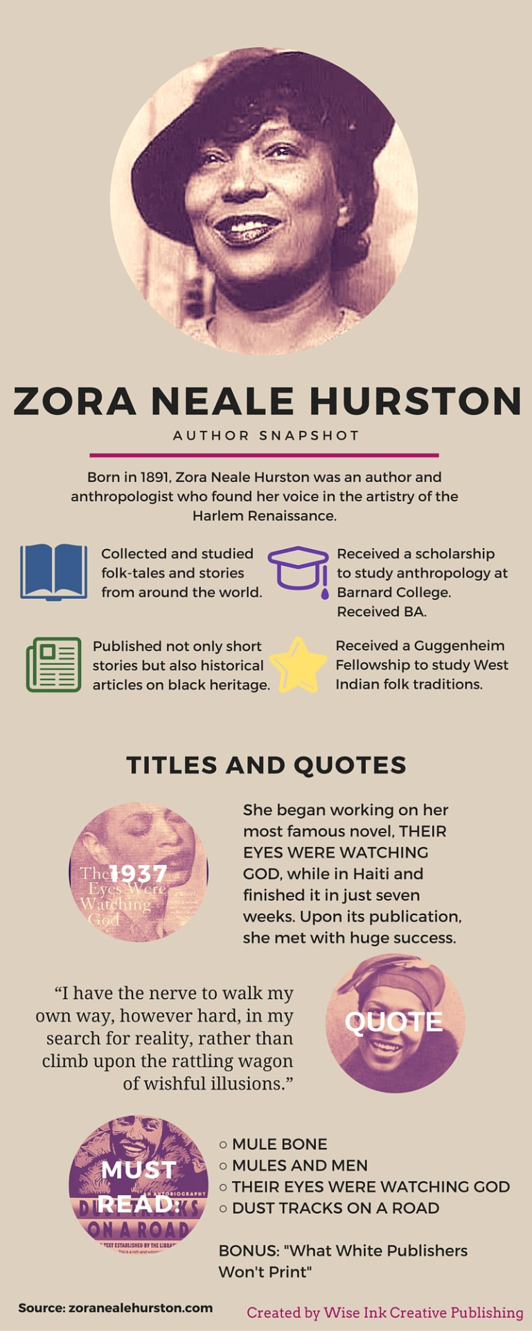 zora neale hurston - sense of self essay Zora neale hurston's sweat explores the problems of self-identification, self-consciousness, and struggle against abuse, struggle for equal rights as well as for defending womens rights for their own place in cultural life of the country, formation of own subnational culture, the embodiment of inner life of african americans in the united states.